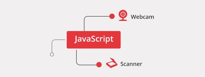 JavaScript Webcam Capture
