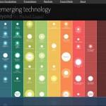 Imaginando el futuro de la tecnología
