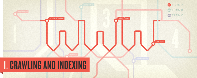 Crawling e indexing